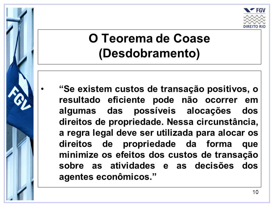 10 O Teorema de Coase (Desdobramento) Se existem custos de transação positivos, o resultado eficiente pode não ocorrer em algumas das possíveis alocaç
