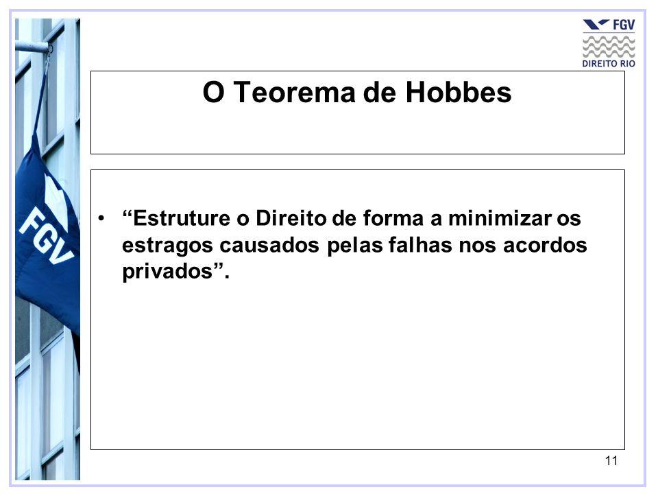 11 O Teorema de Hobbes Estruture o Direito de forma a minimizar os estragos causados pelas falhas nos acordos privados.