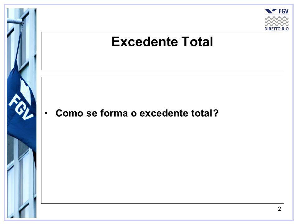 2 Excedente Total Como se forma o excedente total?