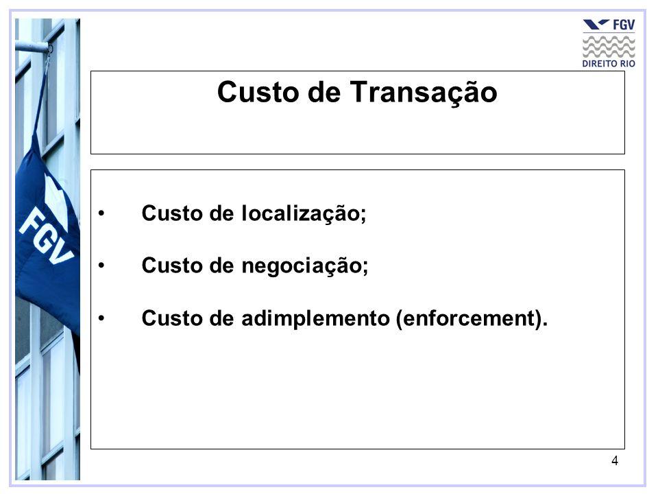 4 Custo de Transação Custo de localização; Custo de negociação; Custo de adimplemento (enforcement).