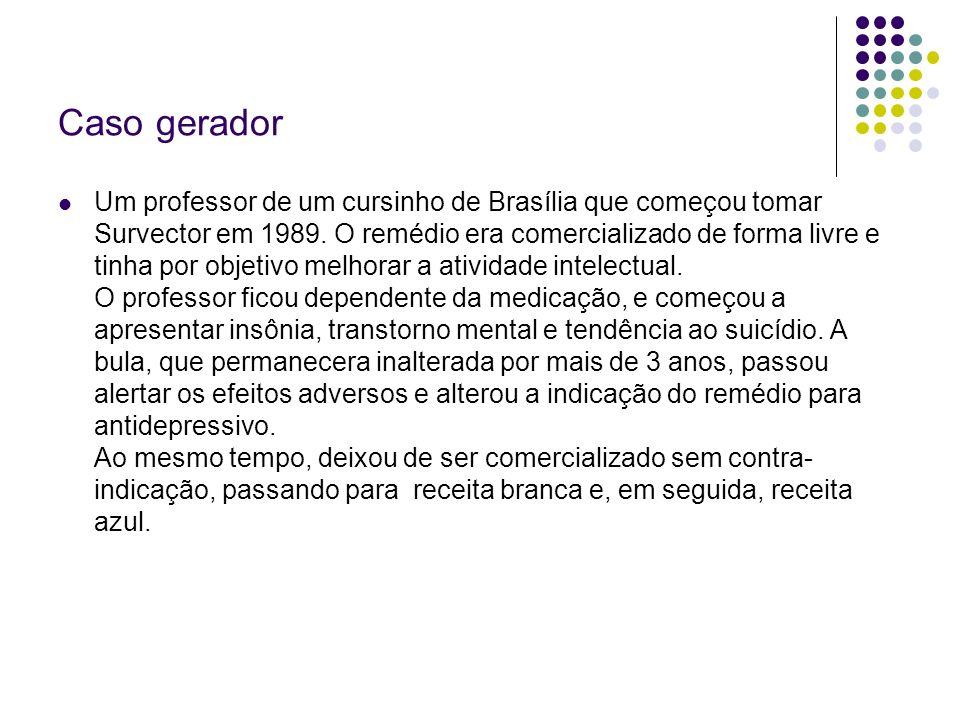 Caso gerador Um professor de um cursinho de Brasília que começou tomar Survector em 1989. O remédio era comercializado de forma livre e tinha por obje