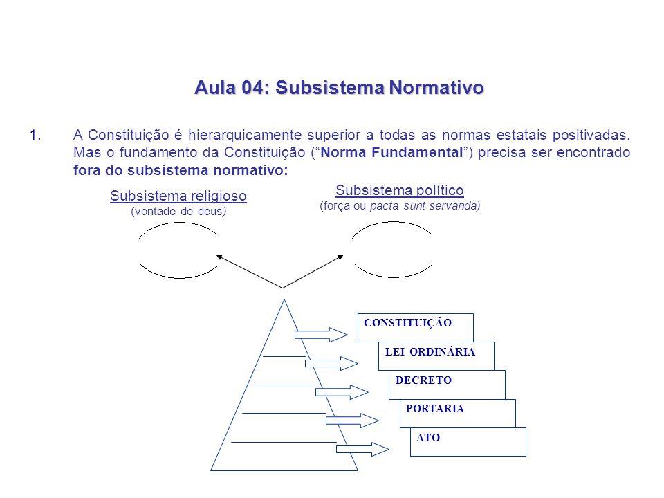 Aula 04: Subsistema Normativo 1.A Constituição é hierarquicamente superior a todas as normas estatais positivadas. Mas o fundamento da Constituição (N