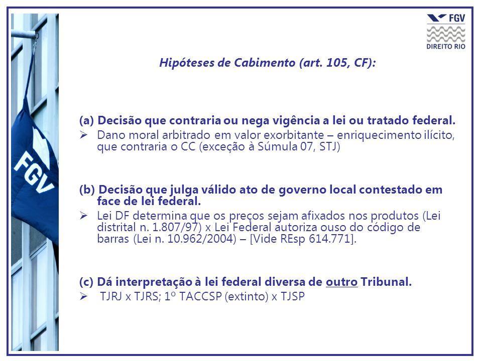 Hipóteses de Cabimento (art. 105, CF): (a) Decisão que contraria ou nega vigência a lei ou tratado federal. Dano moral arbitrado em valor exorbitante