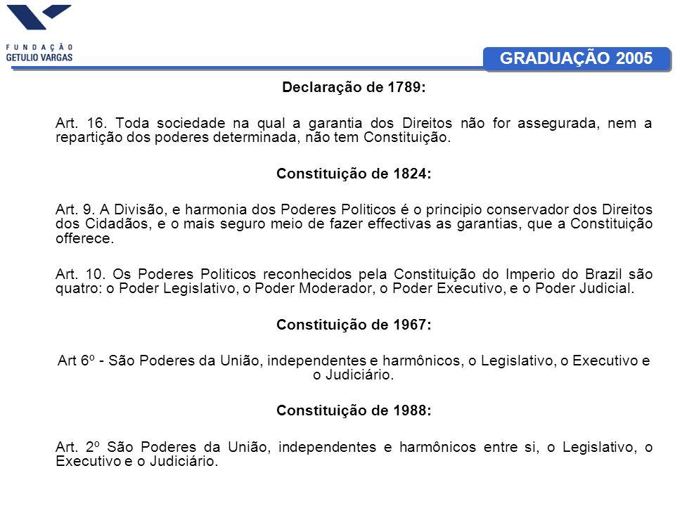 GRADUAÇÃO 2005 Declaração de 1789: Art. 16. Toda sociedade na qual a garantia dos Direitos não for assegurada, nem a repartição dos poderes determinad