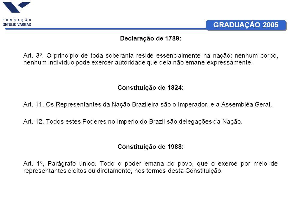 GRADUAÇÃO 2005 Declaração de 1789: Art. 3º. O princípio de toda soberania reside essencialmente na nação; nenhum corpo, nenhum indivíduo pode exercer
