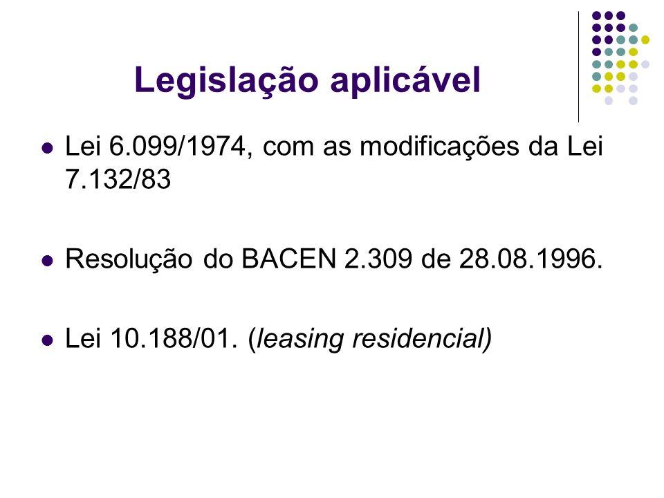 Legislação aplicável Lei 6.099/1974, com as modificações da Lei 7.132/83 Resolução do BACEN 2.309 de 28.08.1996. Lei 10.188/01. (leasing residencial)