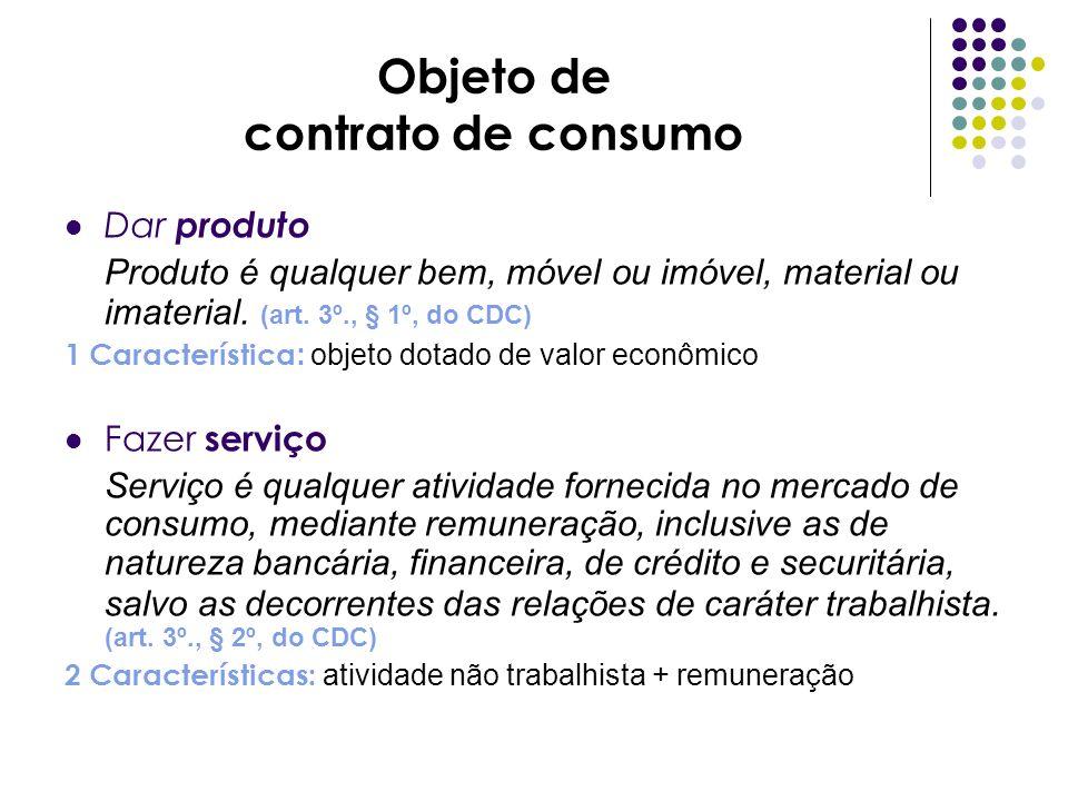 Objeto de contrato de consumo Dar produto Produto é qualquer bem, móvel ou imóvel, material ou imaterial. (art. 3º., § 1º, do CDC) 1 Característica :
