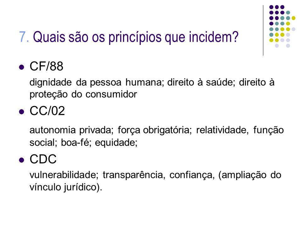 7. Quais são os princípios que incidem? CF/88 dignidade da pessoa humana; direito à saúde; direito à proteção do consumidor CC/02 autonomia privada; f
