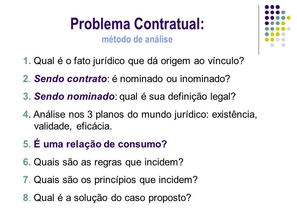 Problema Contratual: método de análise 1. Qual é o fato jurídico que dá origem ao vínculo? 2. Sendo contrato: é nominado ou inominado? 3. Sendo nomina