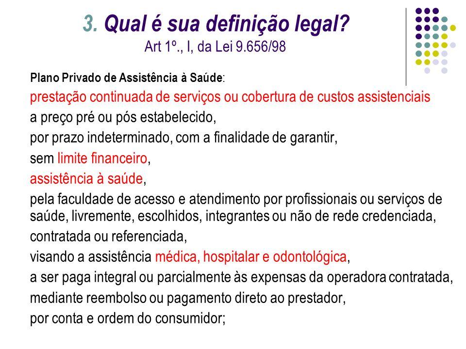 3. Qual é sua definição legal? Art 1º., I, da Lei 9.656/98 Plano Privado de Assistência à Saúde : prestação continuada de serviços ou cobertura de cus
