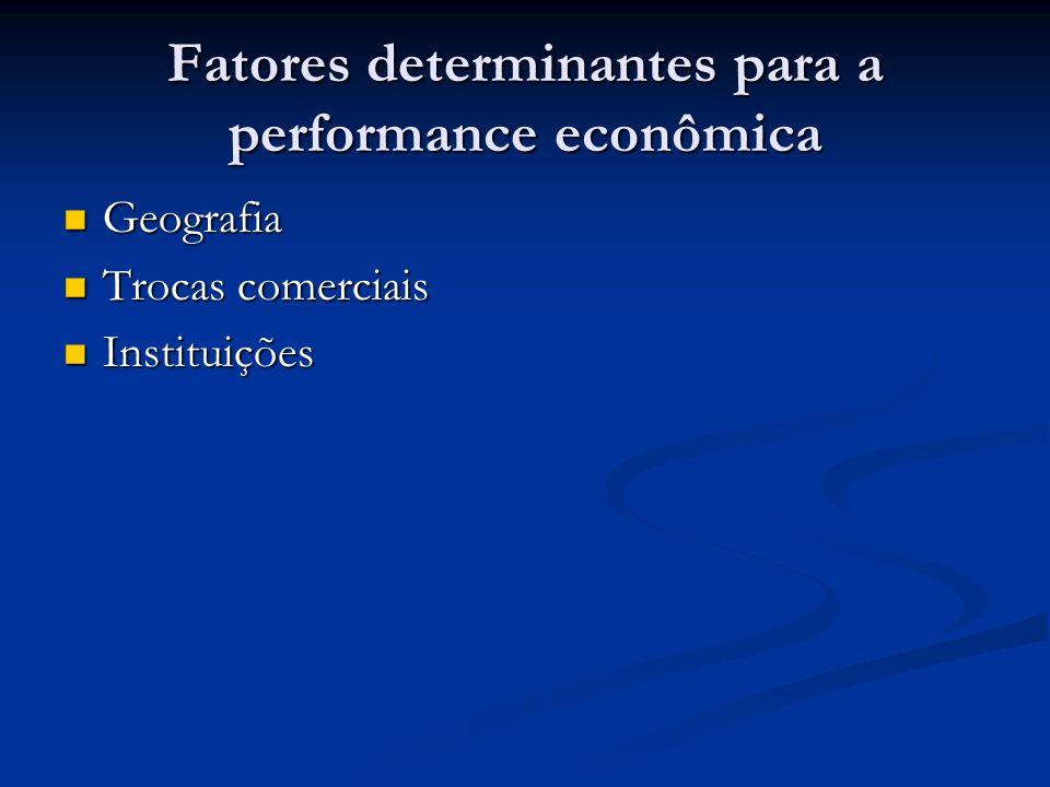 Fatores determinantes para a performance econômica Geografia Geografia Trocas comerciais Trocas comerciais Instituições Instituições