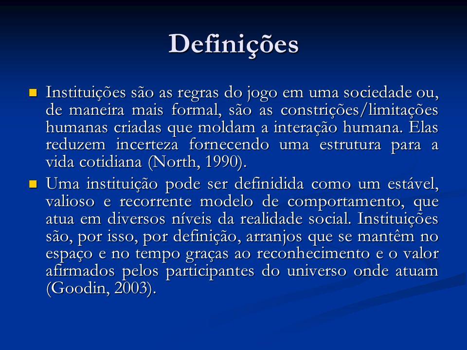 Definições Instituições são as regras do jogo em uma sociedade ou, de maneira mais formal, são as constrições/limitações humanas criadas que moldam a interação humana.
