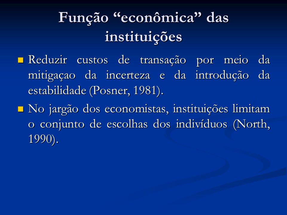 Função econômica das instituições Reduzir custos de transação por meio da mitigaçao da incerteza e da introdução da estabilidade (Posner, 1981).