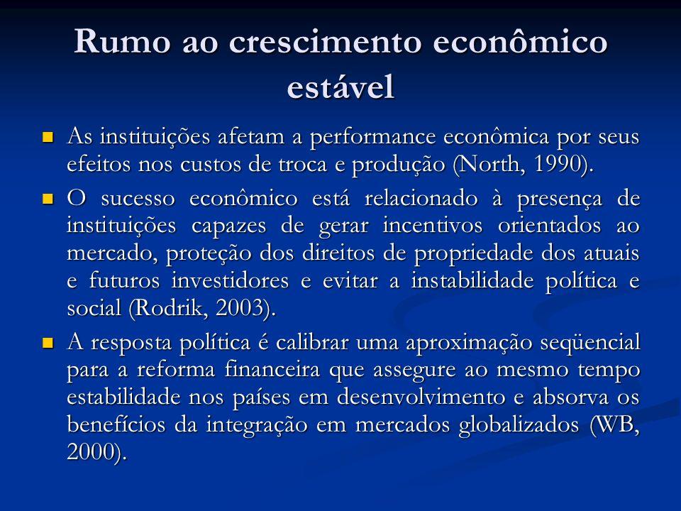 Rumo ao crescimento econômico estável As instituições afetam a performance econômica por seus efeitos nos custos de troca e produção (North, 1990).