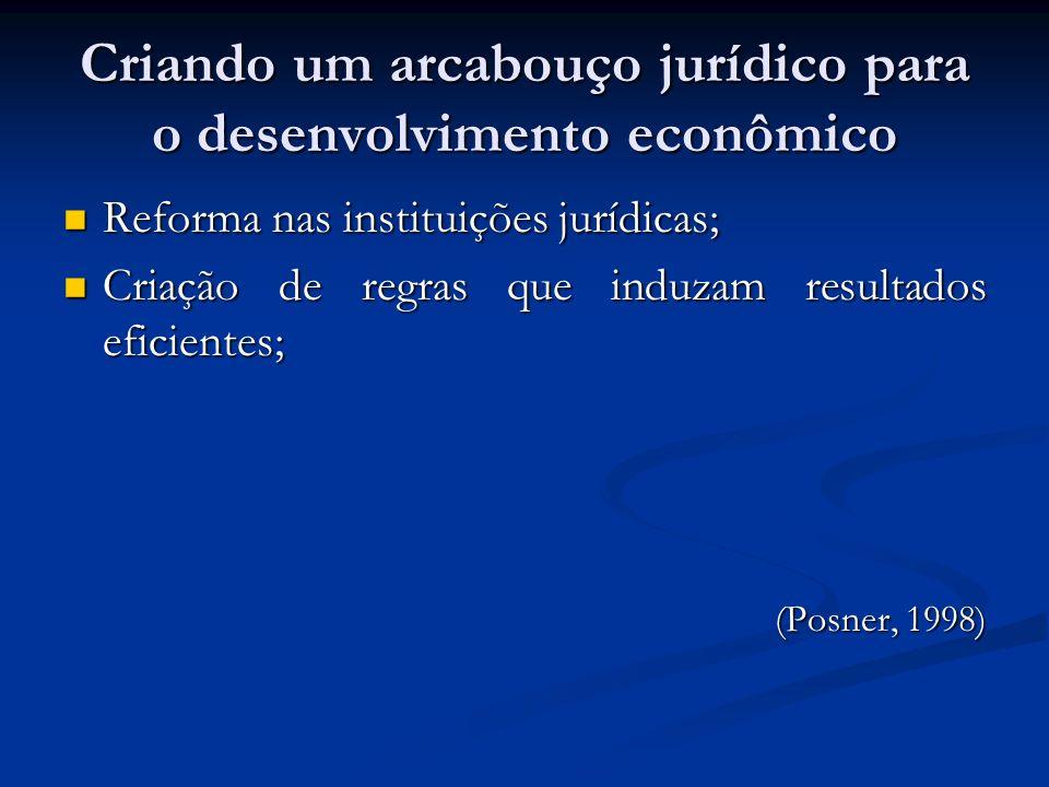 Criando um arcabouço jurídico para o desenvolvimento econômico Reforma nas instituições jurídicas; Reforma nas instituições jurídicas; Criação de regras que induzam resultados eficientes; Criação de regras que induzam resultados eficientes; (Posner, 1998)