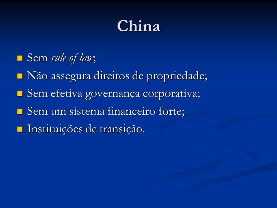 China Sem rule of law; Sem rule of law; Não assegura direitos de propriedade; Não assegura direitos de propriedade; Sem efetiva governança corporativa; Sem efetiva governança corporativa; Sem um sistema financeiro forte; Sem um sistema financeiro forte; Instituições de transição.