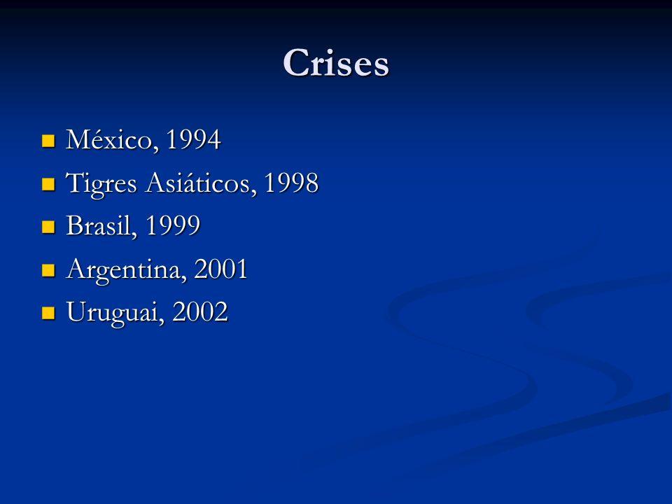 Crises México, 1994 México, 1994 Tigres Asiáticos, 1998 Tigres Asiáticos, 1998 Brasil, 1999 Brasil, 1999 Argentina, 2001 Argentina, 2001 Uruguai, 2002 Uruguai, 2002