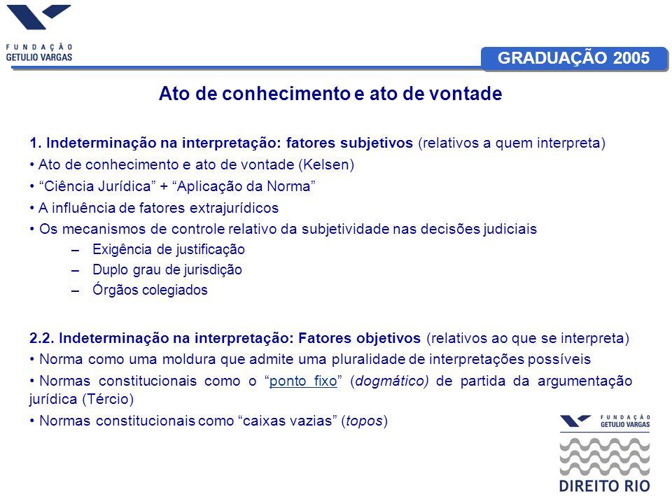 GRADUAÇÃO 2005 Ato de conhecimento e ato de vontade 1. Indeterminação na interpretação: fatores subjetivos (relativos a quem interpreta) Ato de conhec