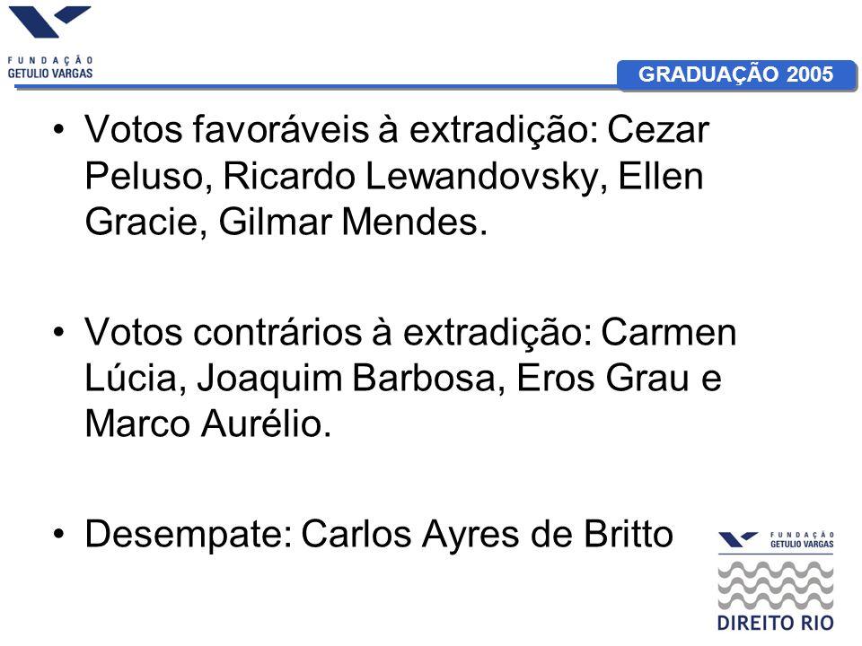 GRADUAÇÃO 2005 Votos favoráveis à extradição: Cezar Peluso, Ricardo Lewandovsky, Ellen Gracie, Gilmar Mendes. Votos contrários à extradição: Carmen Lú