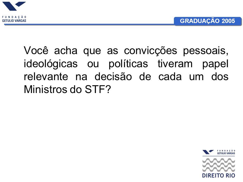 GRADUAÇÃO 2005 Você acha que as convicções pessoais, ideológicas ou políticas tiveram papel relevante na decisão de cada um dos Ministros do STF?