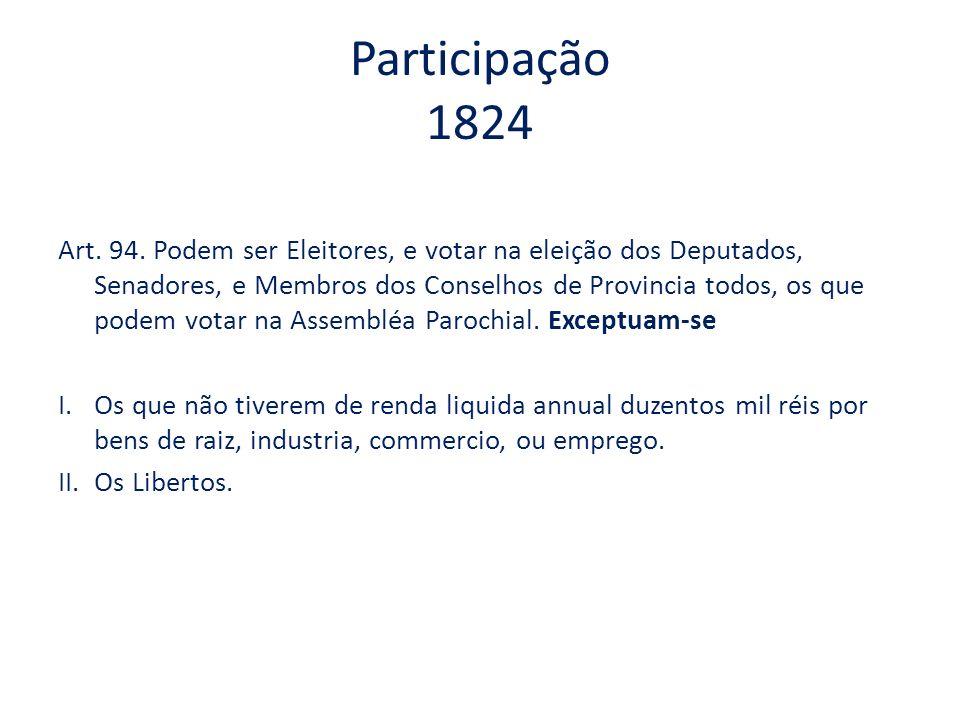 Participação 1824 Art. 94. Podem ser Eleitores, e votar na eleição dos Deputados, Senadores, e Membros dos Conselhos de Provincia todos, os que podem