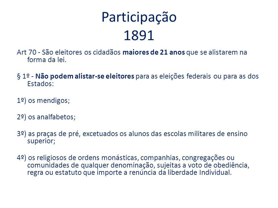 Participação 1891 Art 70 - São eleitores os cidadãos maiores de 21 anos que se alistarem na forma da lei. § 1º - Não podem alistar-se eleitores para a