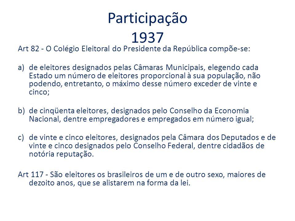 Participação 1937 Art 82 - O Colégio Eleitoral do Presidente da República compõe-se: a)de eleitores designados pelas Câmaras Municipais, elegendo cada