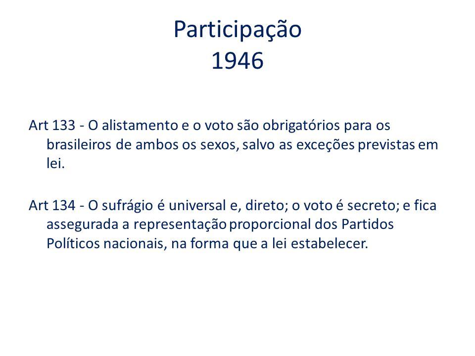 Participação 1946 Art 133 - O alistamento e o voto são obrigatórios para os brasileiros de ambos os sexos, salvo as exceções previstas em lei. Art 134