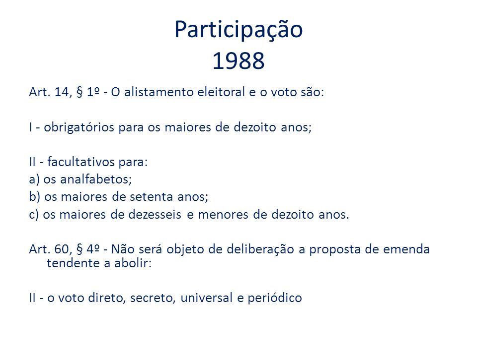 Participação 1988 Art. 14, § 1º - O alistamento eleitoral e o voto são: I - obrigatórios para os maiores de dezoito anos; II - facultativos para: a) o