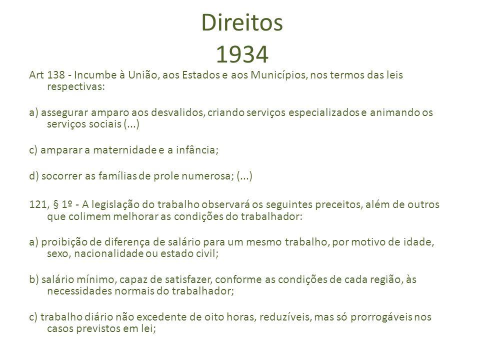 Direitos 1934 Art 138 - Incumbe à União, aos Estados e aos Municípios, nos termos das leis respectivas: a) assegurar amparo aos desvalidos, criando se