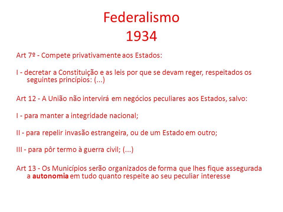 Federalismo 1934 Art 7º - Compete privativamente aos Estados: I - decretar a Constituição e as leis por que se devam reger, respeitados os seguintes p
