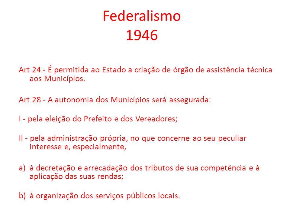 Federalismo 1946 Art 24 - É permitida ao Estado a criação de órgão de assistência técnica aos Municípios. Art 28 - A autonomia dos Municípios será ass