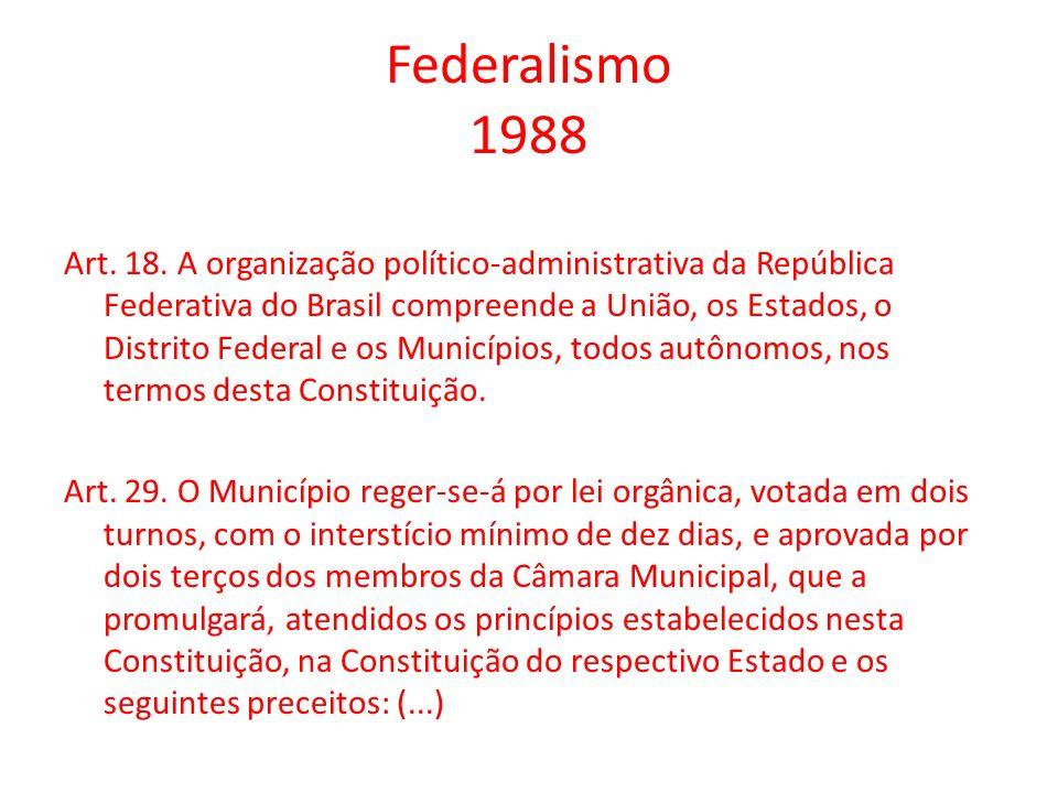 Federalismo 1988 Art. 18. A organização político-administrativa da República Federativa do Brasil compreende a União, os Estados, o Distrito Federal e