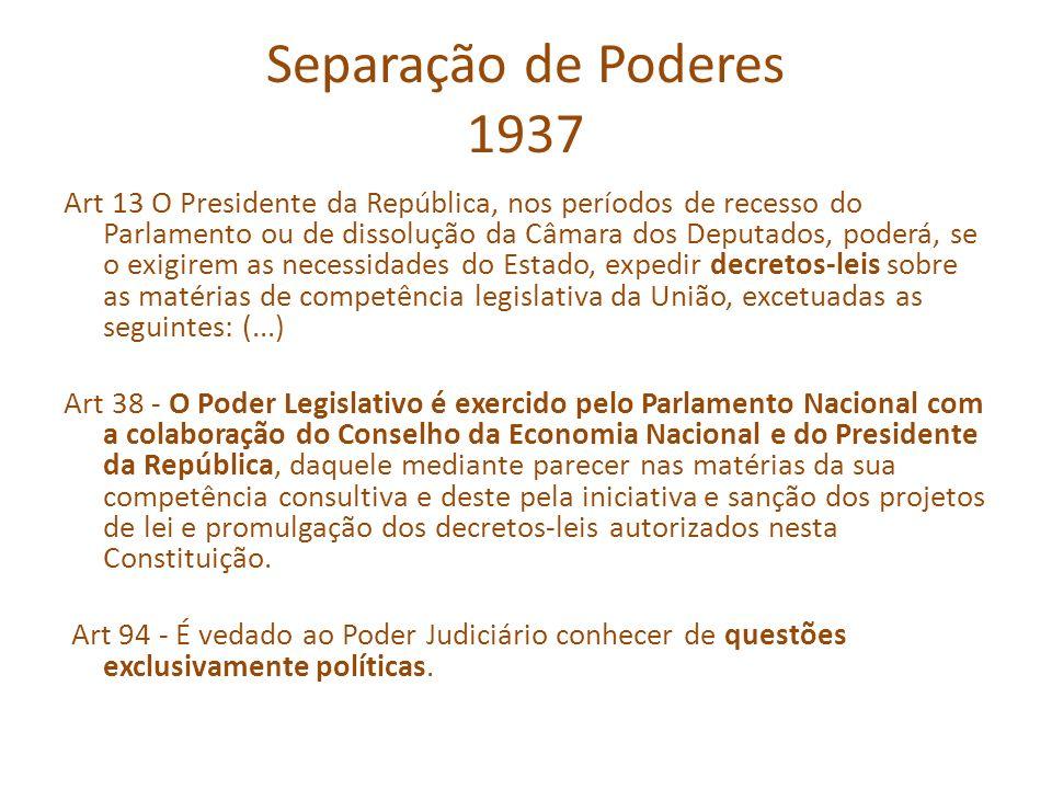 Separação de Poderes 1937 Art 13 O Presidente da República, nos períodos de recesso do Parlamento ou de dissolução da Câmara dos Deputados, poderá, se