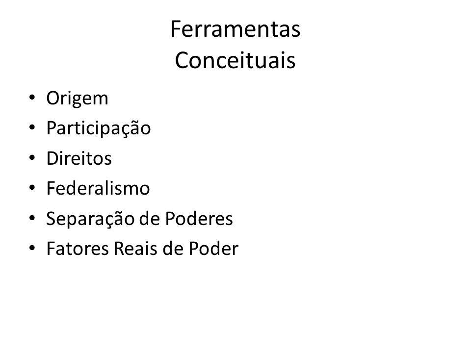Ferramentas Conceituais Origem Participação Direitos Federalismo Separação de Poderes Fatores Reais de Poder