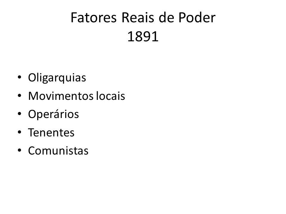 Fatores Reais de Poder 1891 Oligarquias Movimentos locais Operários Tenentes Comunistas