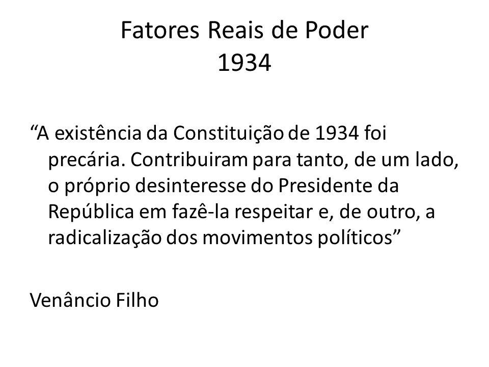 Fatores Reais de Poder 1934 A existência da Constituição de 1934 foi precária. Contribuiram para tanto, de um lado, o próprio desinteresse do Presiden