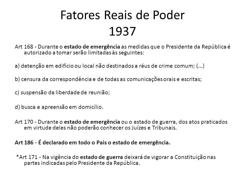 Fatores Reais de Poder 1937 Art 168 - Durante o estado de emergência as medidas que o Presidente da República é autorizado a tomar serão limitadas às