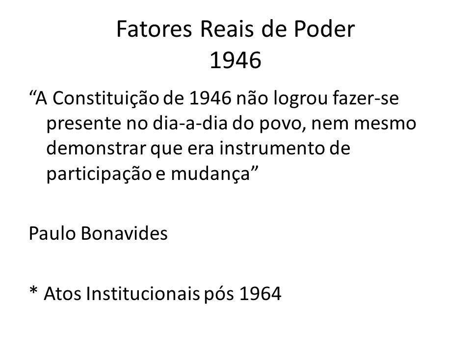 Fatores Reais de Poder 1946 A Constituição de 1946 não logrou fazer-se presente no dia-a-dia do povo, nem mesmo demonstrar que era instrumento de part