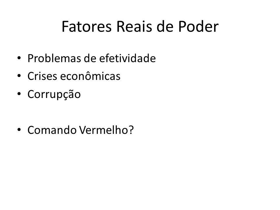 Fatores Reais de Poder Problemas de efetividade Crises econômicas Corrupção Comando Vermelho?