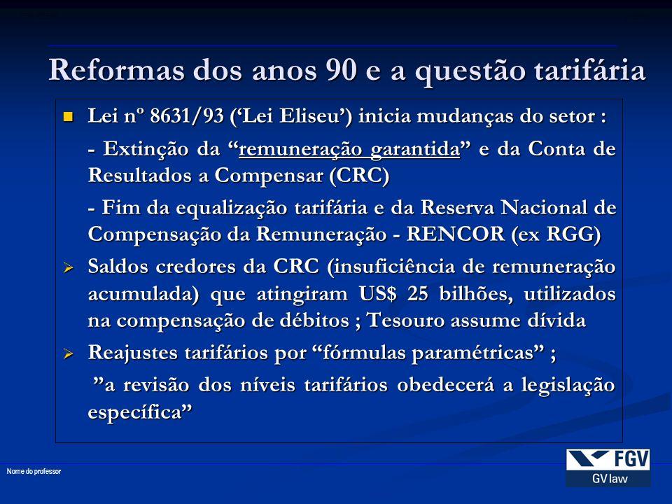 66 FGV-EDESP disciplina Nome do professor Lei nº 8631/93 (Lei Eliseu) inicia mudanças do setor : Lei nº 8631/93 (Lei Eliseu) inicia mudanças do setor