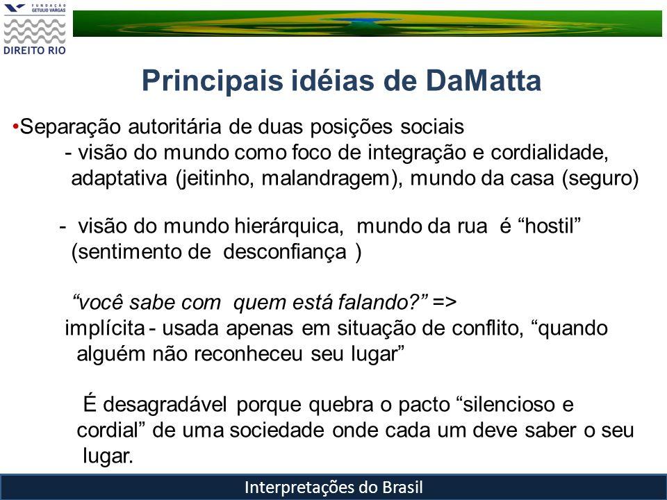 Principais idéias de DaMatta indivíduo e pessoa => paradoxo brasileiro Brasil:sistema social equilibrado e dividido entre duas unidades sociais (indivíduo: sujeito das leis universais e modernizadoras e Pessoa:sujeito das relações sociais e hierarquizantes) Não é unitário como na Índia (renunciante) ou nos EUA (universal) (...) iguala em um plano e hierarquiza em outro, o que - como resultado- promove uma tremenda complexidade classificatória, um enorme sentimento de compensação e complementaridade(..) CMH, pág 149 Qual é a nossa atitude diante da lei que deve valer para todos.
