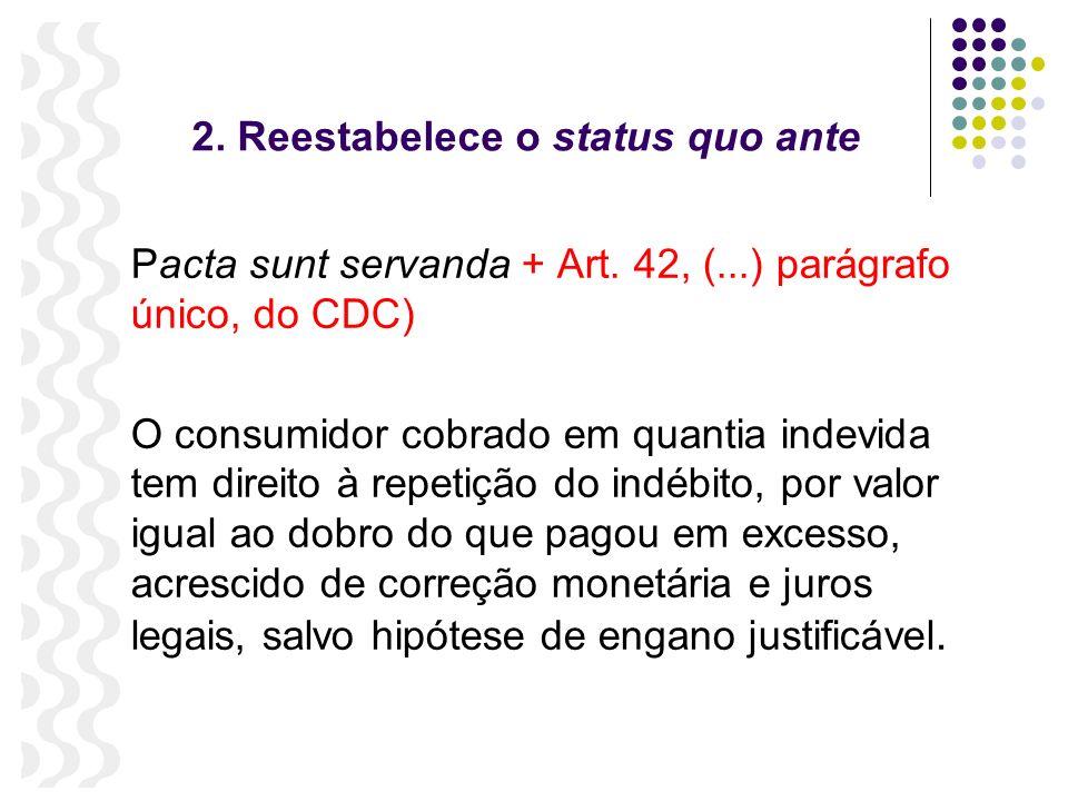 2. Reestabelece o status quo ante Pacta sunt servanda + Art. 42, (...) parágrafo único, do CDC) O consumidor cobrado em quantia indevida tem direito à