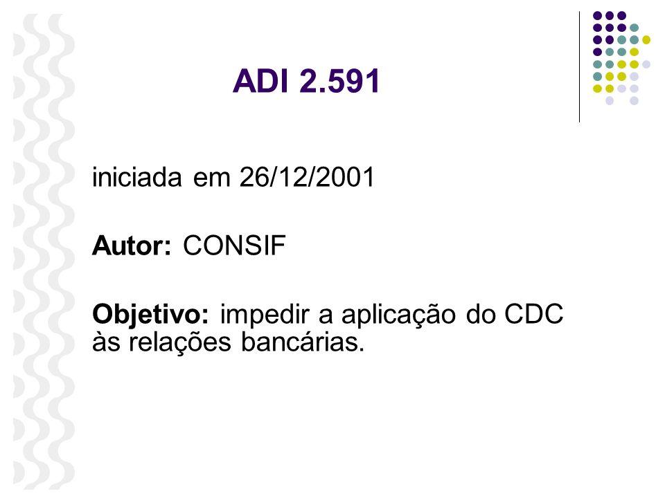 ADI 2.591 iniciada em 26/12/2001 Autor: CONSIF Objetivo: impedir a aplicação do CDC às relações bancárias.
