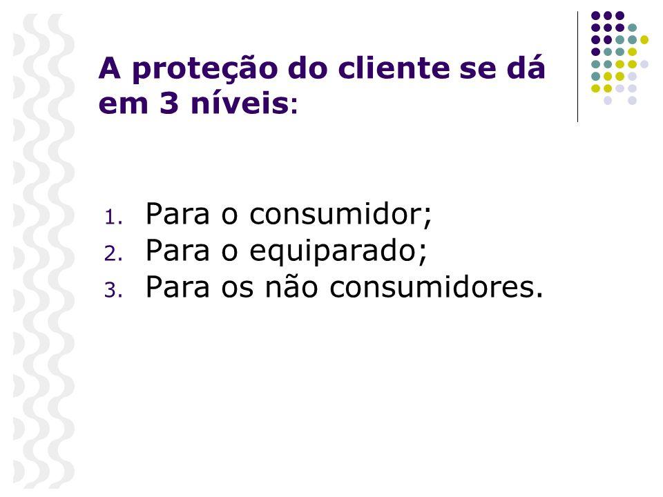 A proteção do cliente se dá em 3 níveis : 1. Para o consumidor; 2. Para o equiparado; 3. Para os não consumidores.