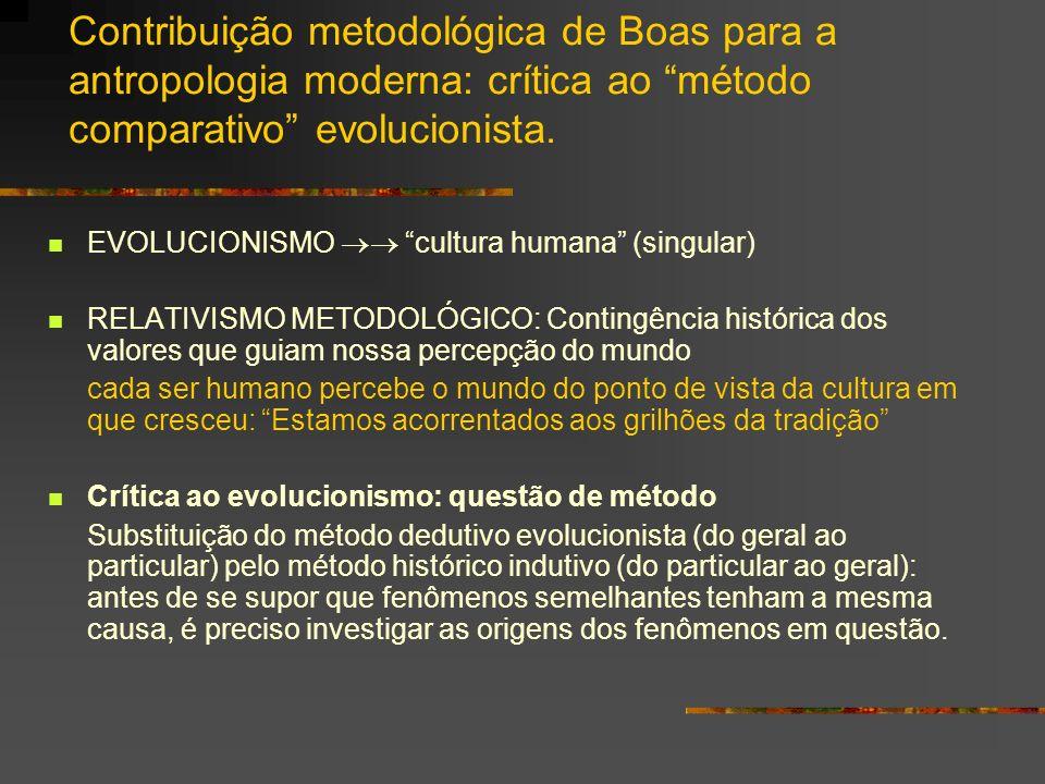 Contribuição metodológica de Boas para a antropologia moderna: crítica ao método comparativo evolucionista. EVOLUCIONISMO cultura humana (singular) RE