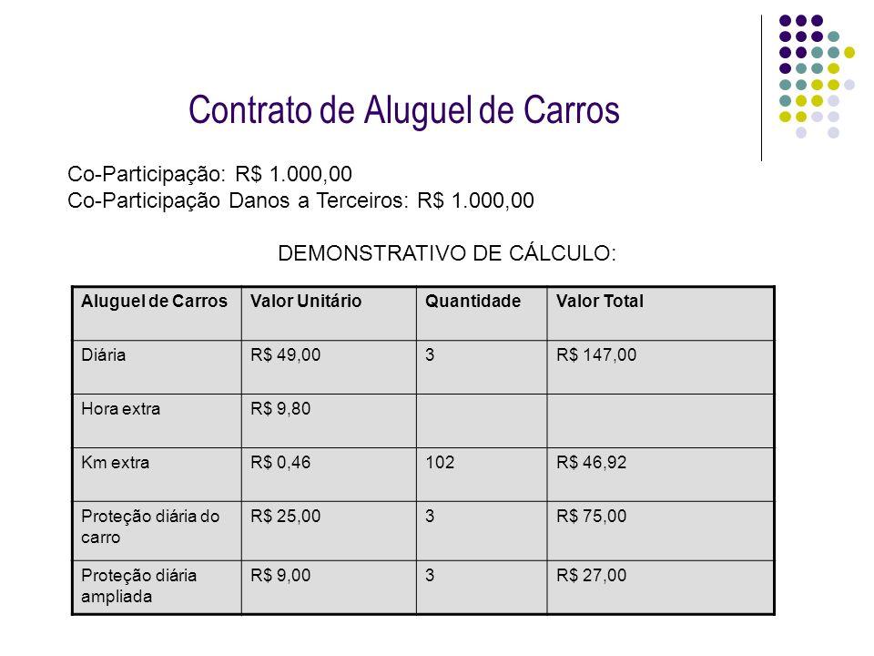 Contrato de Aluguel de Carros Aluguel de CarrosValor UnitárioQuantidadeValor Total DiáriaR$ 49,003R$ 147,00 Hora extraR$ 9,80 Km extraR$ 0,46102R$ 46,