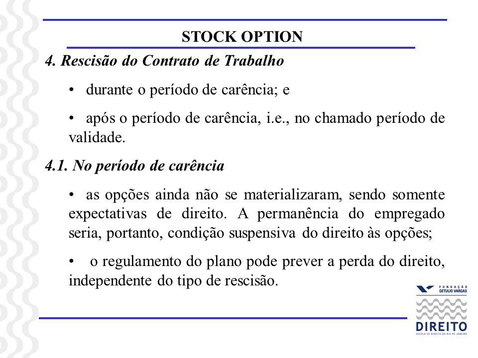 STOCK OPTION 4. Rescisão do Contrato de Trabalho durante o período de carência; e após o período de carência, i.e., no chamado período de validade. 4.