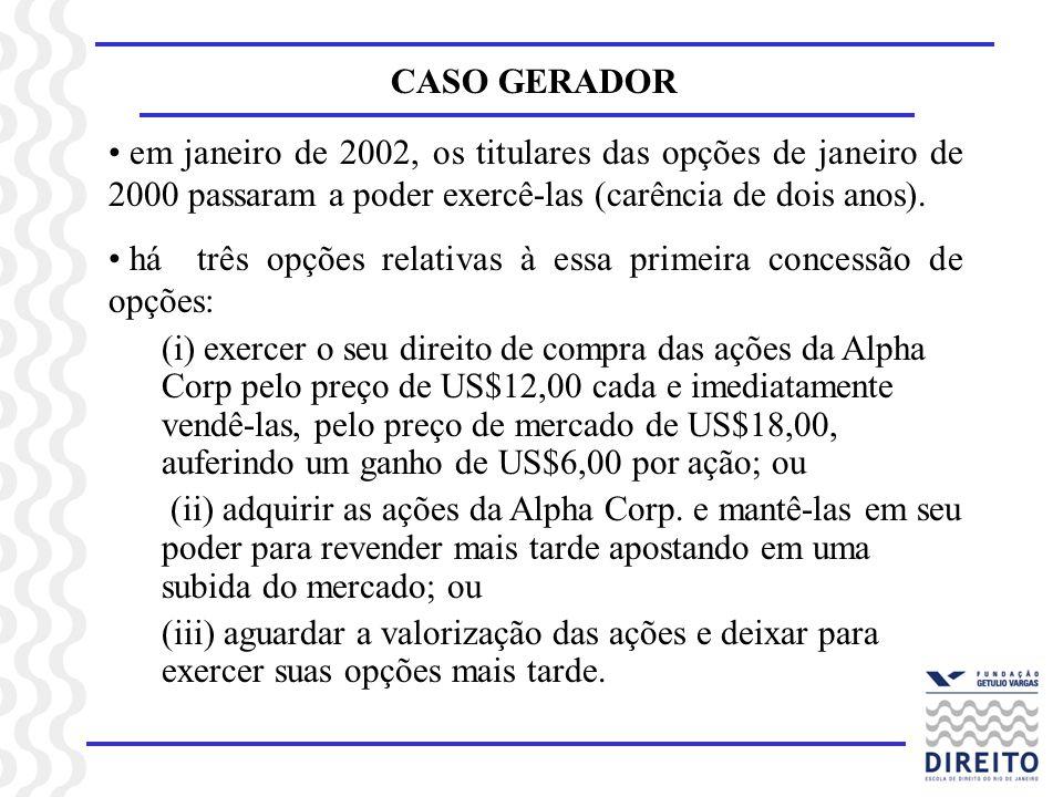 CASO GERADOR em janeiro de 2002, os titulares das opções de janeiro de 2000 passaram a poder exercê-las (carência de dois anos). há três opções relati