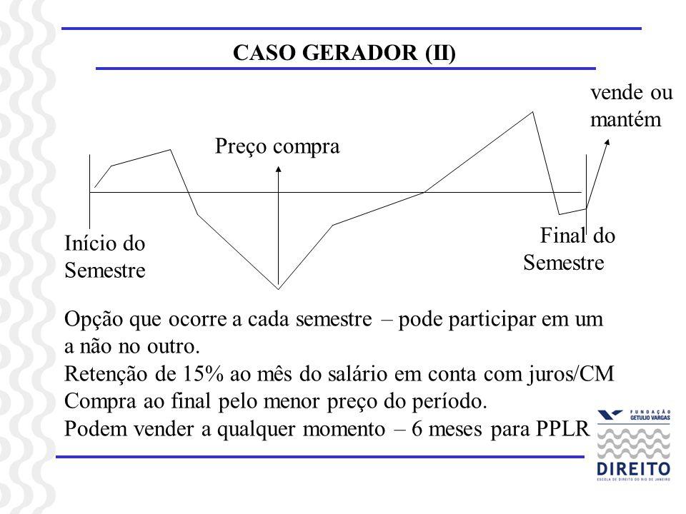 CASO GERADOR (II) Início do Semestre Final do Semestre Opção que ocorre a cada semestre – pode participar em um a não no outro. Retenção de 15% ao mês